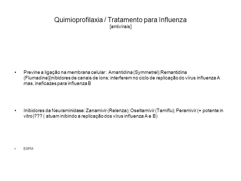 Quimioprofilaxia / Tratamento para Influenza [antivírais]